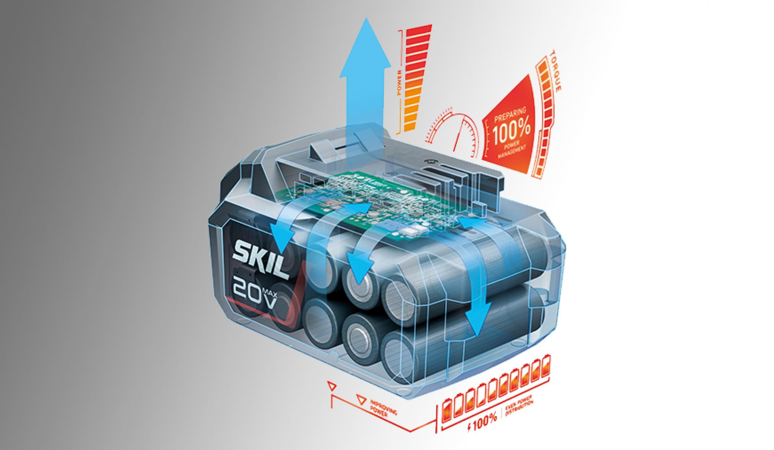 ActivCell™ : Gestion intelligente de l'alimentation électrique