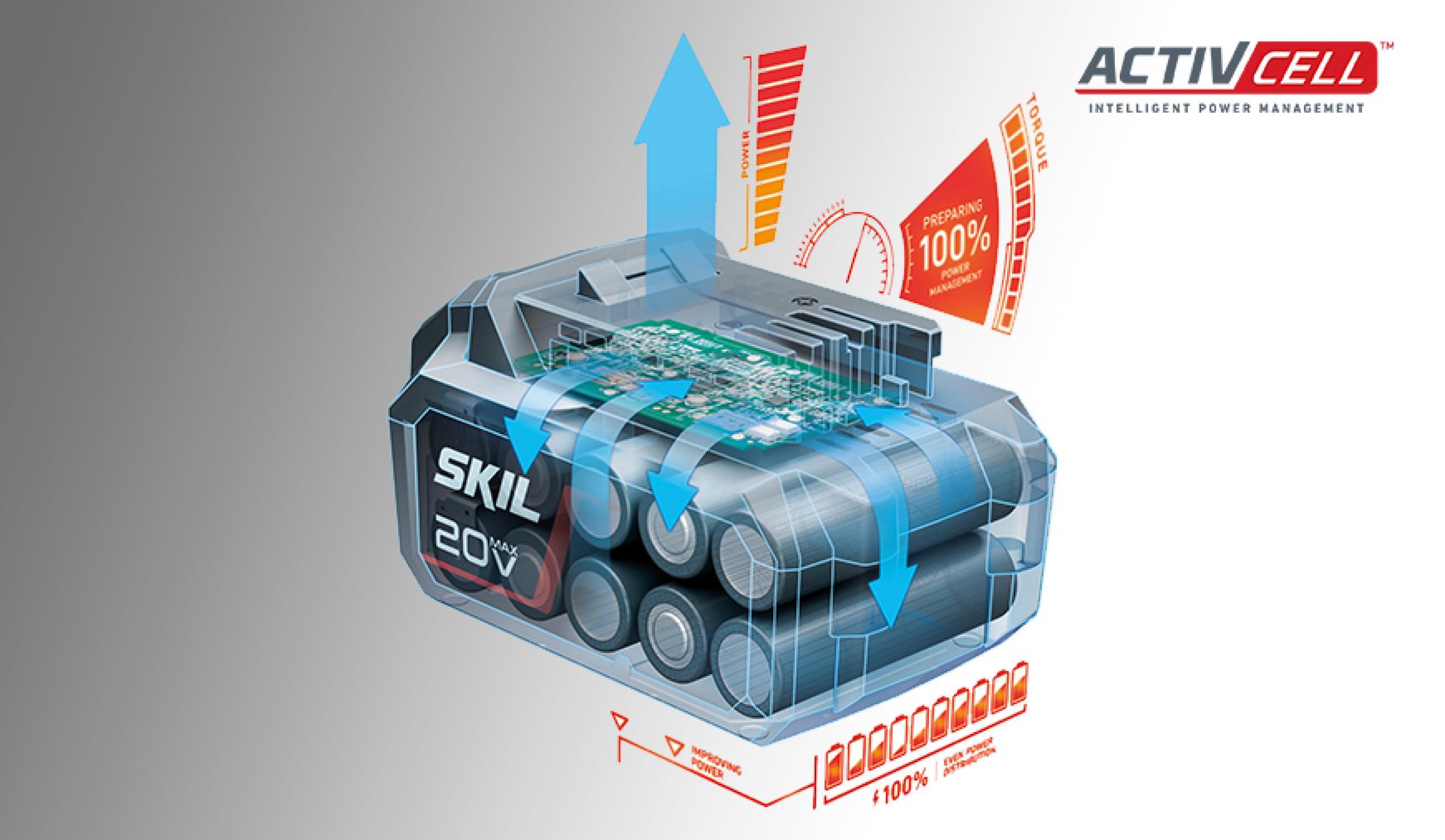ActivCell™: Intelligent energiebeheer